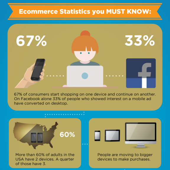 Discover Intelixseo E-Commerce-Stats